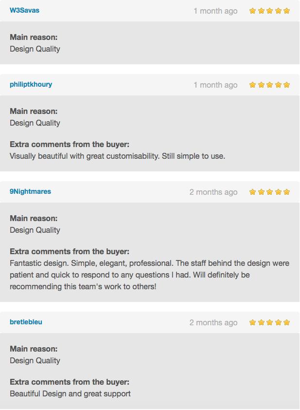 Bauhaus WP theme reviews